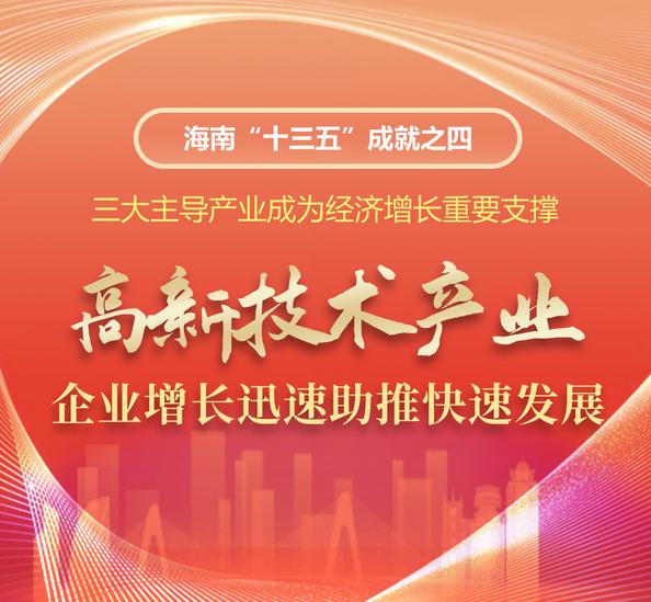海南高新技术企业总数已达838家,比十三五初增长近400%!
